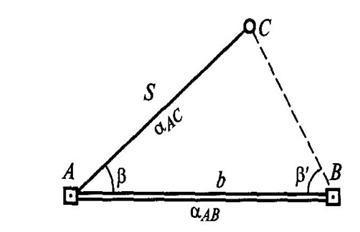Схема разбивки способом полярных координатах 310