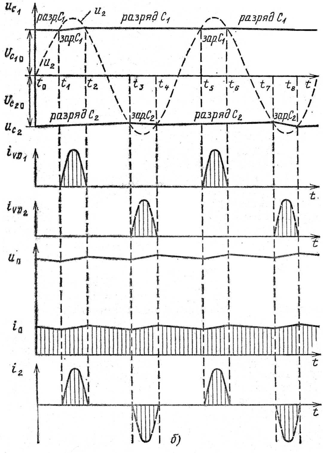 Двухполупериодная мостовая схема выпрямления расчет фото 249