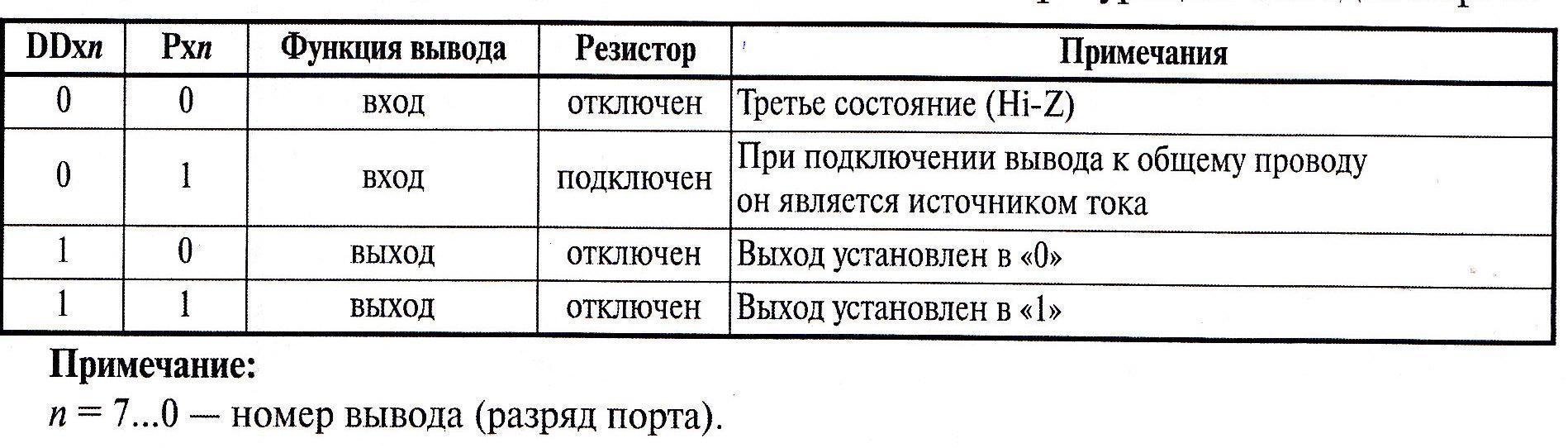 схема и характеристики индикатора разряда