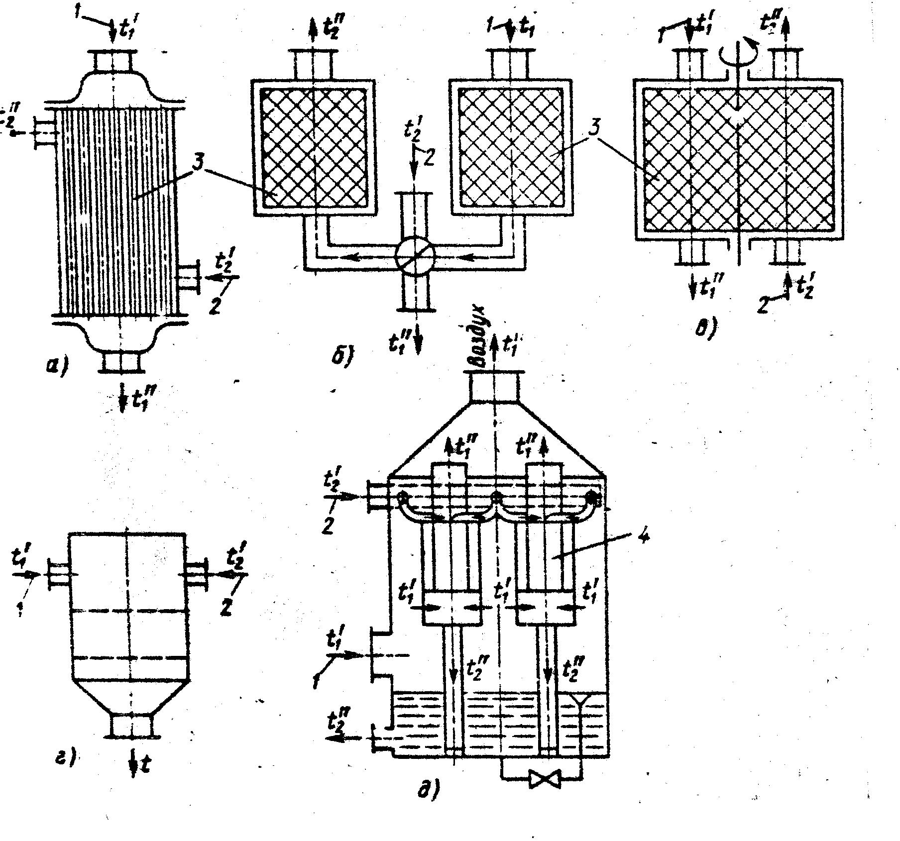 Признаки классификации теплообменников Пластины теплообменника Alfa Laval M15-BDFD Ноябрьск