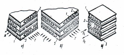Пластинчато ребристые теплообменники Кожухотрубный испаритель ONDA MPE 880 Калининград
