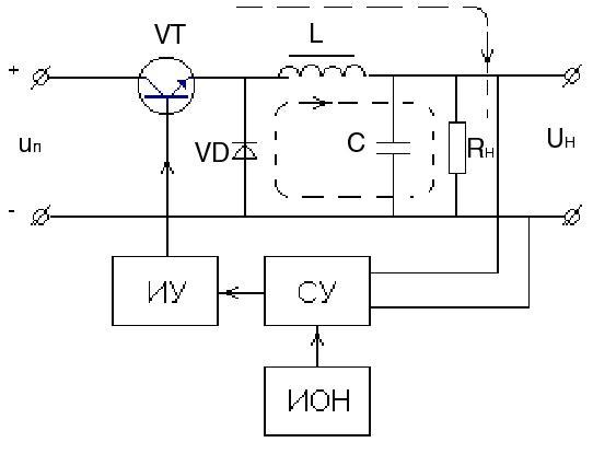 Лабораторная работа стабилизаторы постоянного напряжения генератор бензиновый champion gg3000 цена