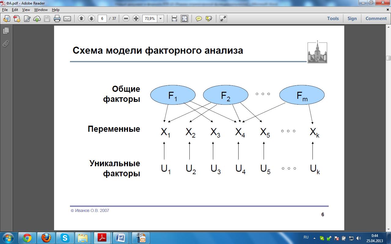 Факторный анализ схема