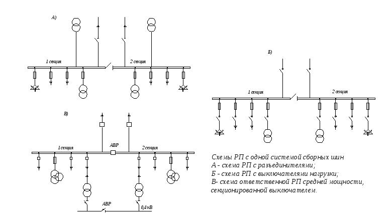 Электросхема - цепь