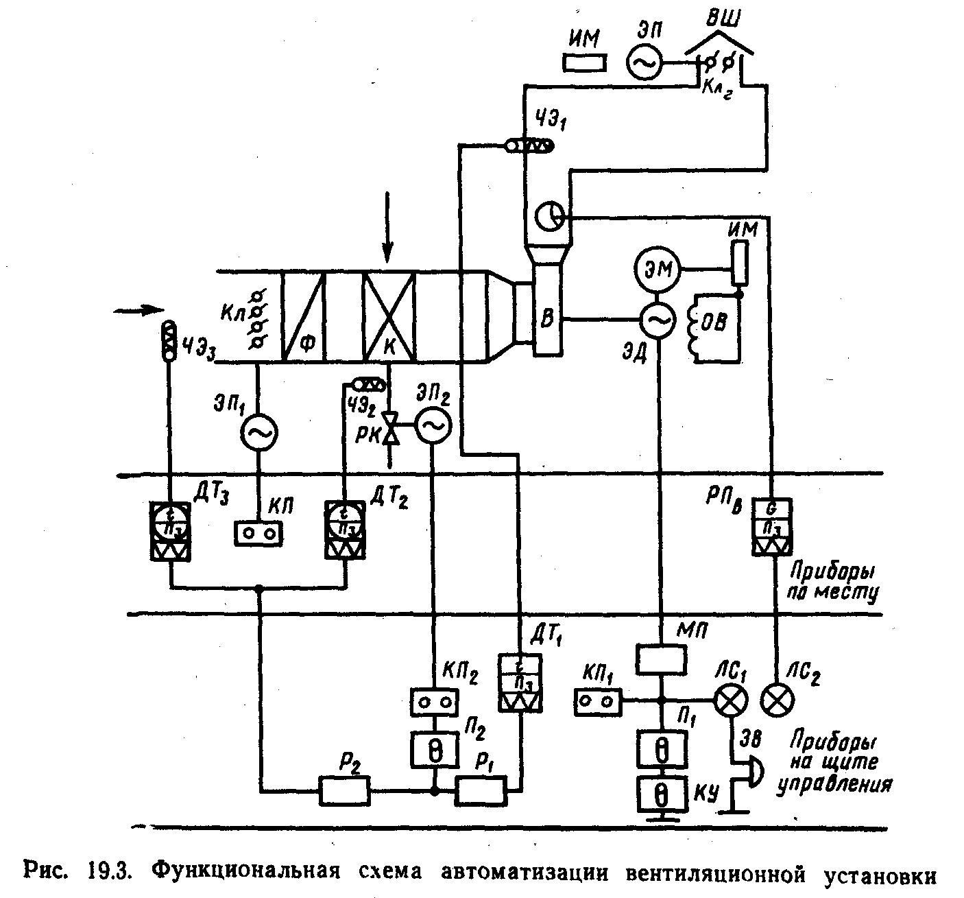 Схема управления вентиляционной установкой фото 953