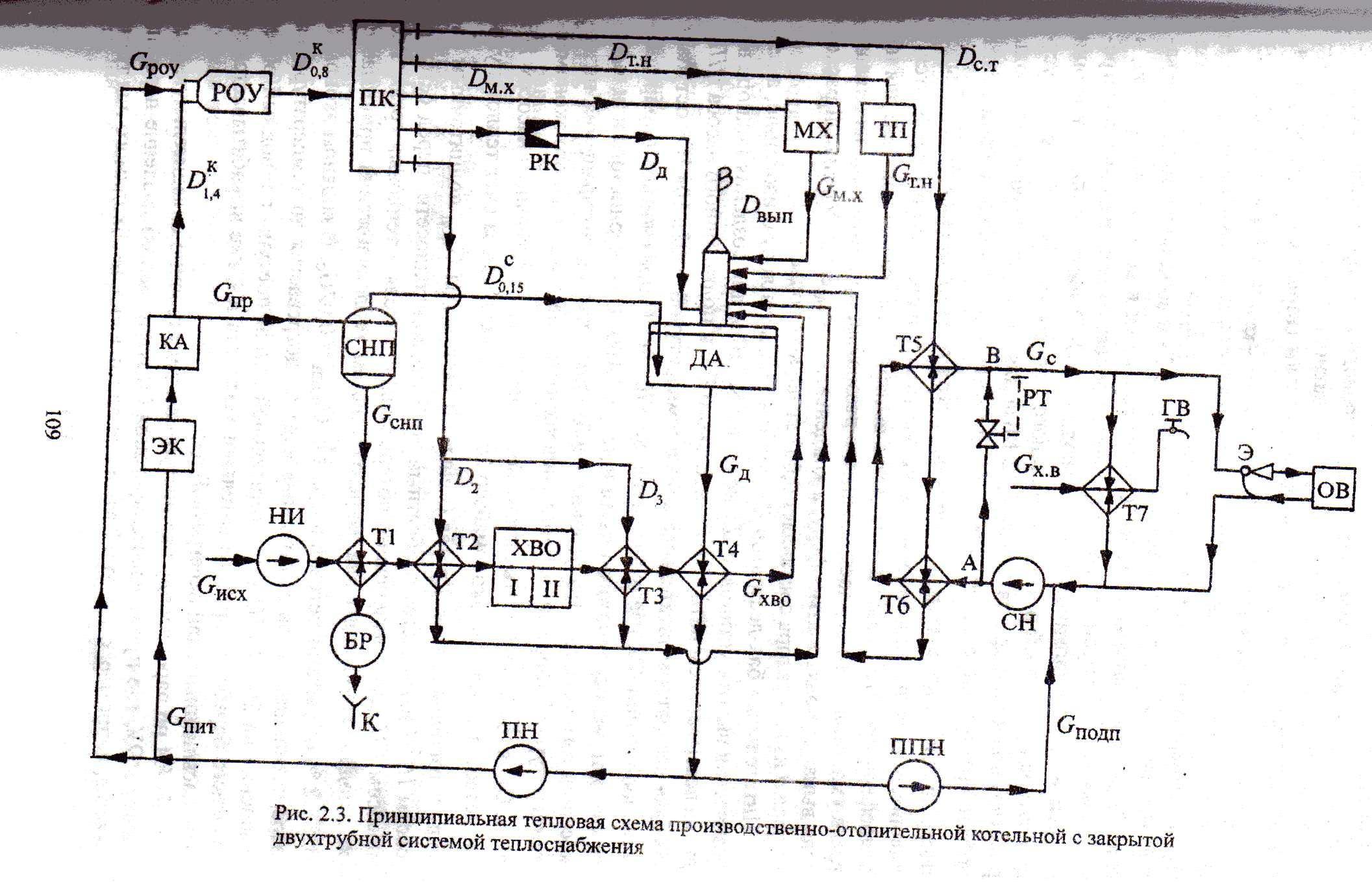 Закрытая схема горячего водоснабжения фото 265