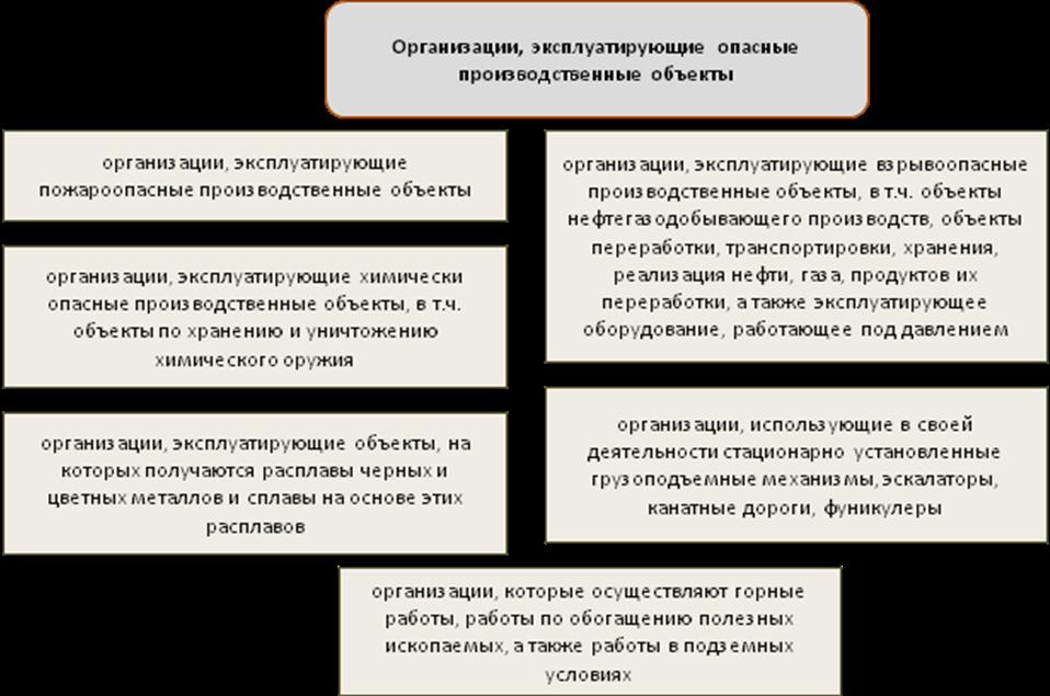 Граждане (физические лица Гражданский кодекс (ГК РФ часть)