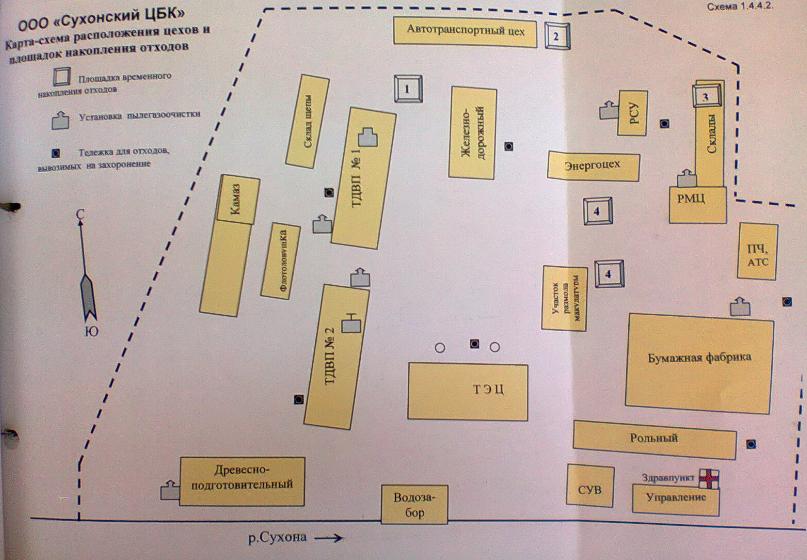 Схемы размещения отходов на территории