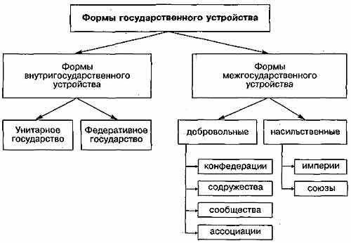 Структура индусской правовой системы.