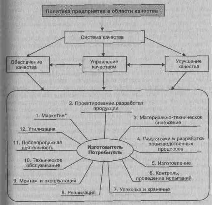 политика управления затратами на предприятии реферат Комсомольской площади метро