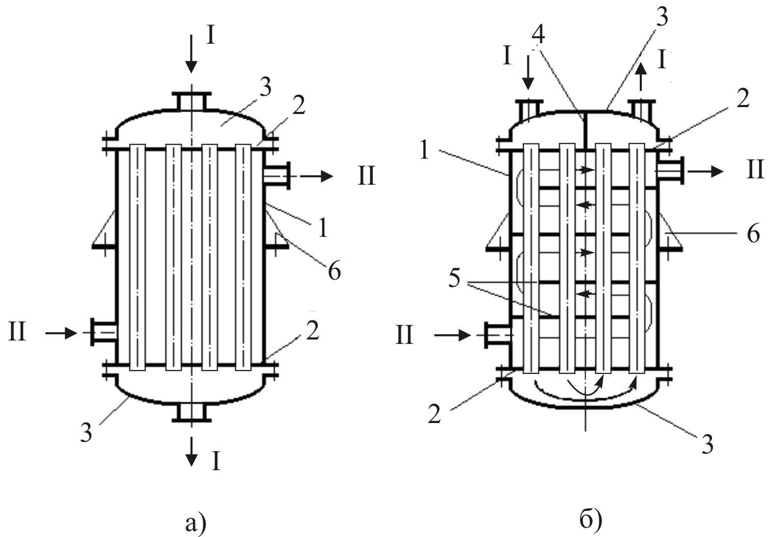 Число труб в теплообменнике альфа лаваль центрифуга в нефтянке