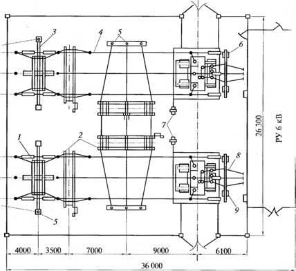 Министерство образования рф Конструктивная схема открытой понизительной подстанции напряжением 110 6 кВ 1 линейный разъединитель 2 отделители 3 линейный портал 4 ошиновка