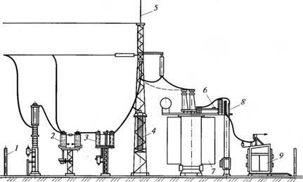 Министерство образования рф Общий вид однотрансформаторной подстанции типа 1КТГ1 110 6 10 кВ с короткозамыкателем и отделителем 1 ограждение 2 разъединитель 3 отделитель