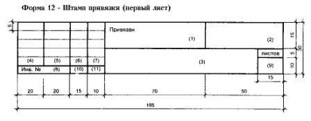 Правила привязки рабочей документации  ГОСТ