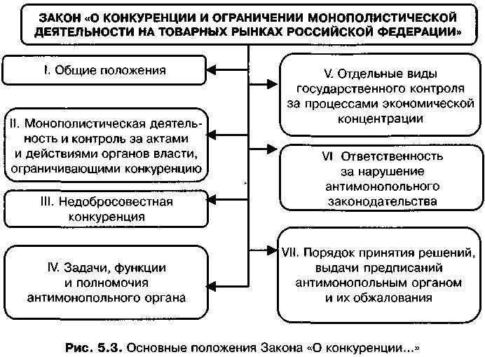 Фмс москва официальный сайт черный список проверить