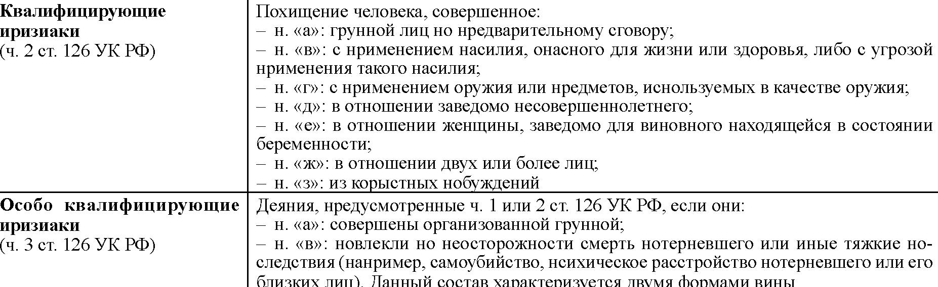 Статья 116 ук рф доклад 5177