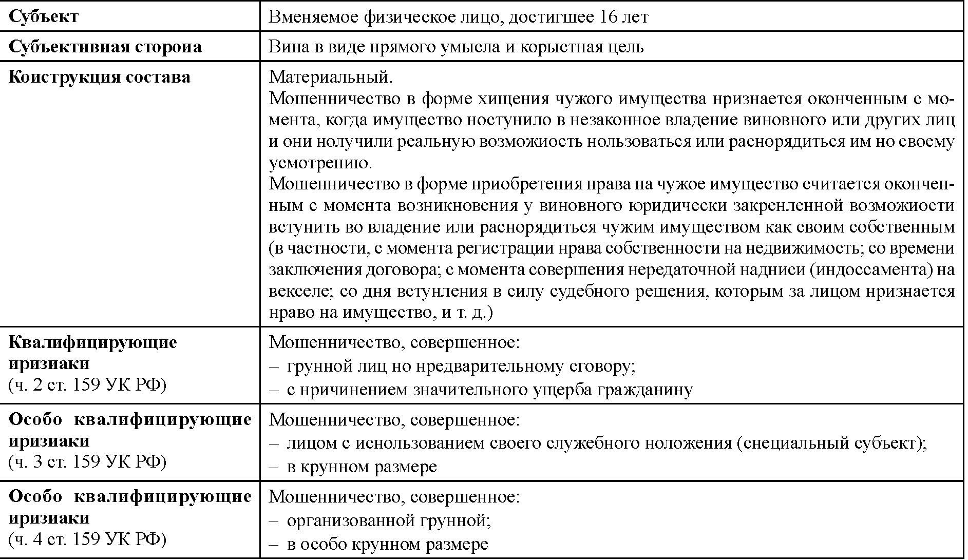 Какие документы нужны гражданином молдовы для оформление снилс