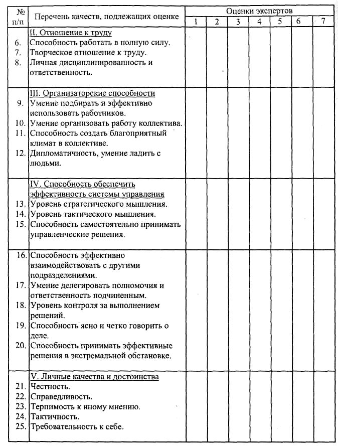 Оценочный лист дипломной работы 3896