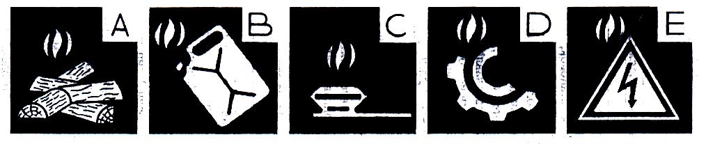 Правила безопасности при применении агрохимикатов в теплицах