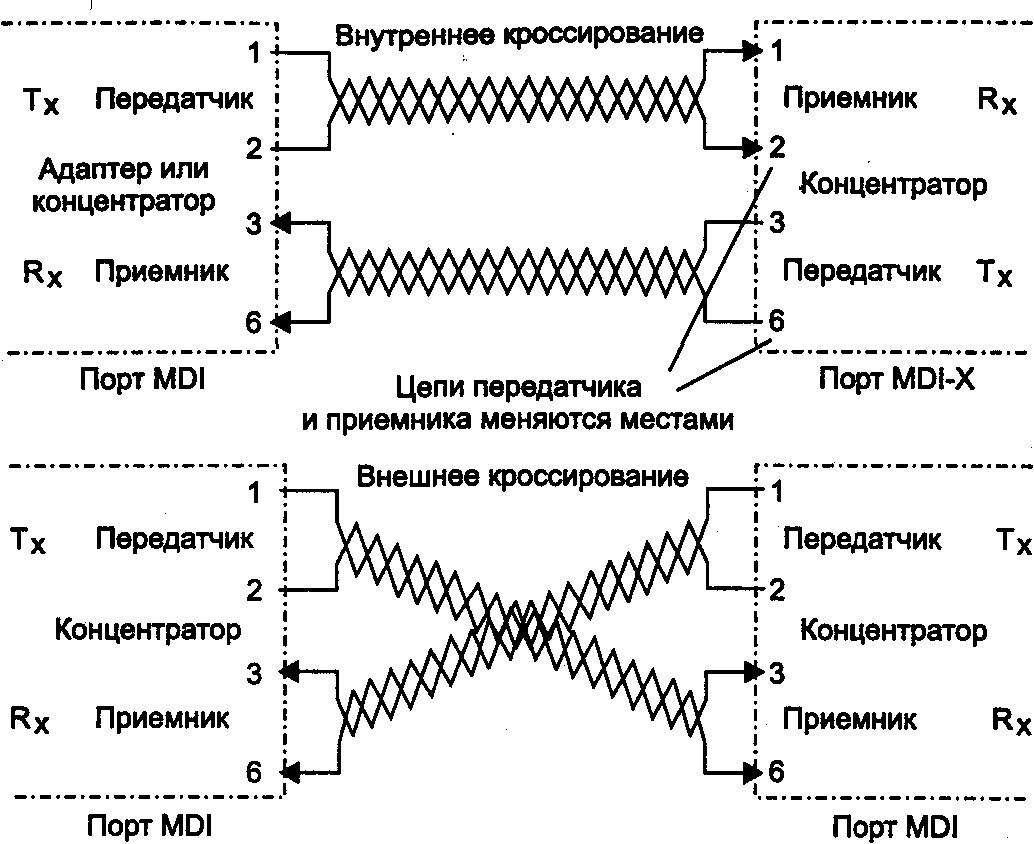 Кодеин кристал кодтерпин крокодил