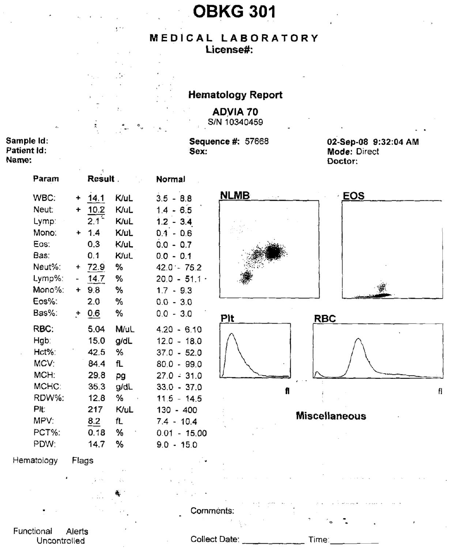 Общий анализ крови тзн анализ крови биохимический одной таблицей