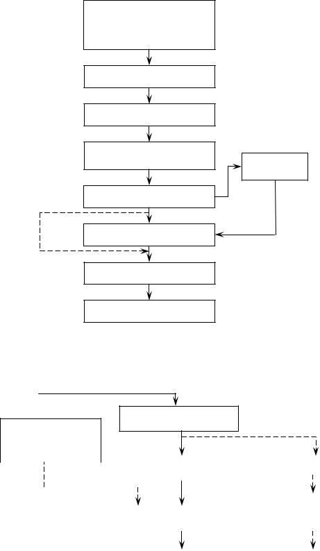 Анисимов проектирование элеватора замена масла в фольксваген т4 транспортер