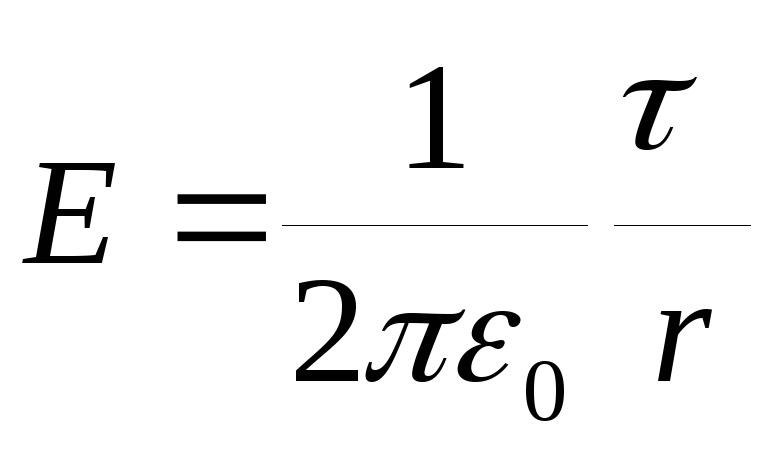шпаргалка формулы электричество
