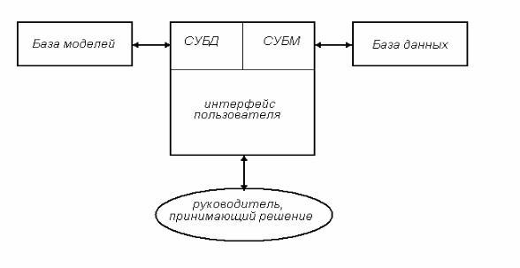 Офисные информационные технологии реферат 6208