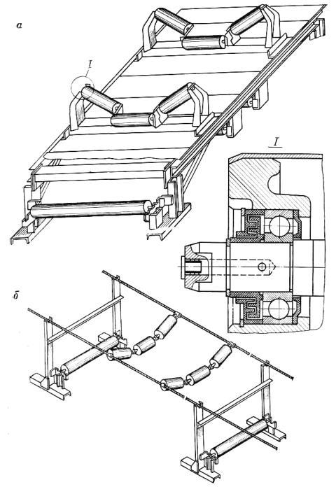 рельсовый путь ленточного конвейера
