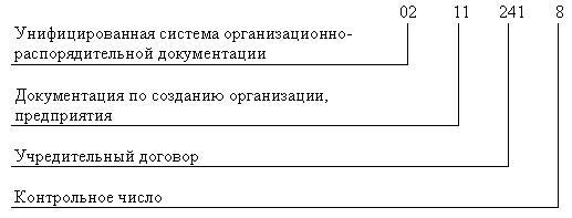 Код формы документа