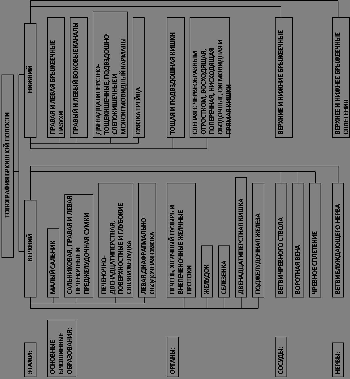 Резекция сустава классификация санатории слечением суставов