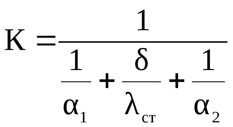 Определение площади теплообменника Пластины теплообменника Анвитэк AX 20 Москва