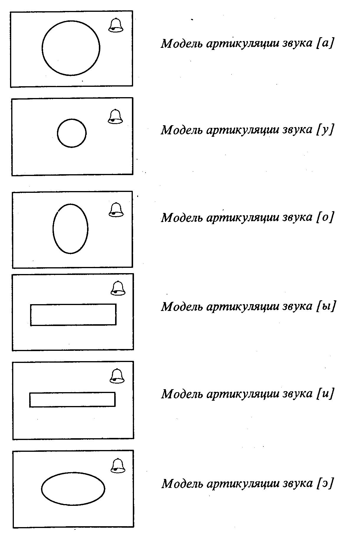 модель артикуляции звуков картинки