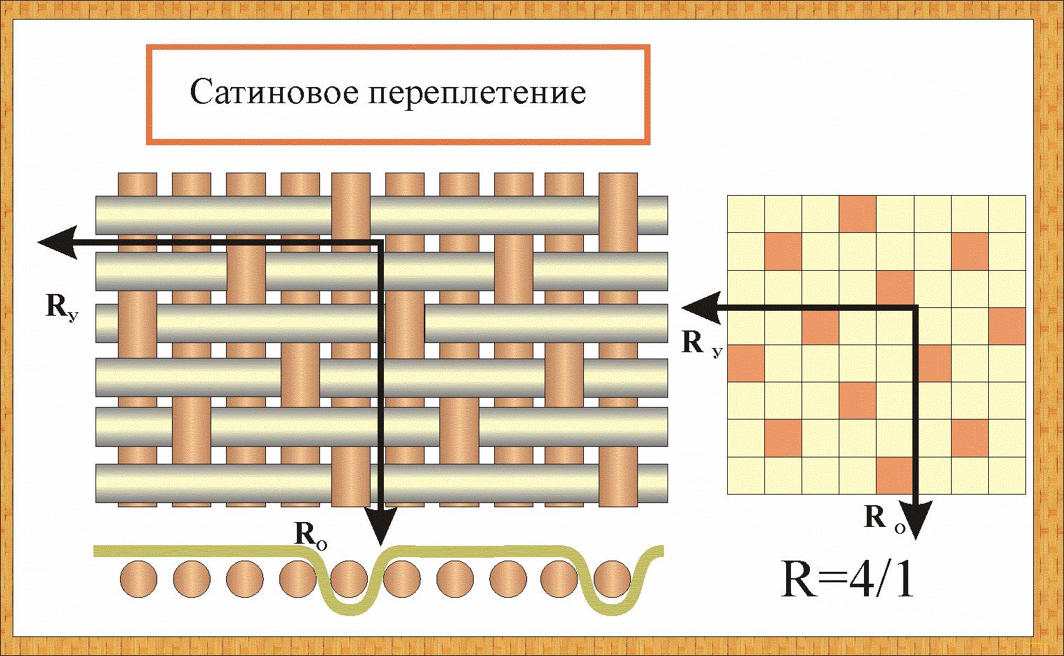 Как сделать сатиновое переплетение из бумаги