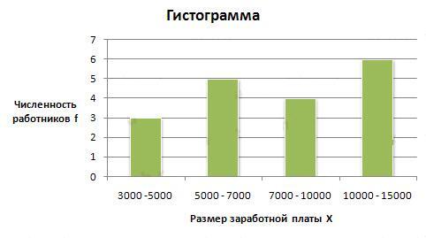 сне отражение статистическое исследование независимо от масштабов и объявления