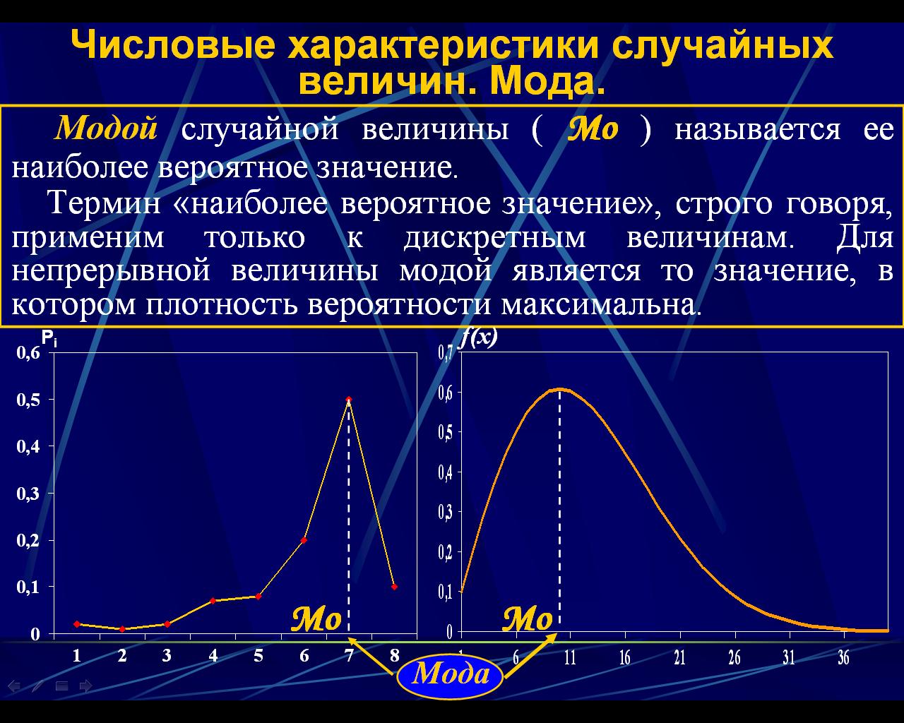 выяснить, что найти дискретной случайной величины и построить график подойдет для