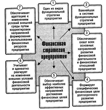 цели и методы управления малым предприятием тела