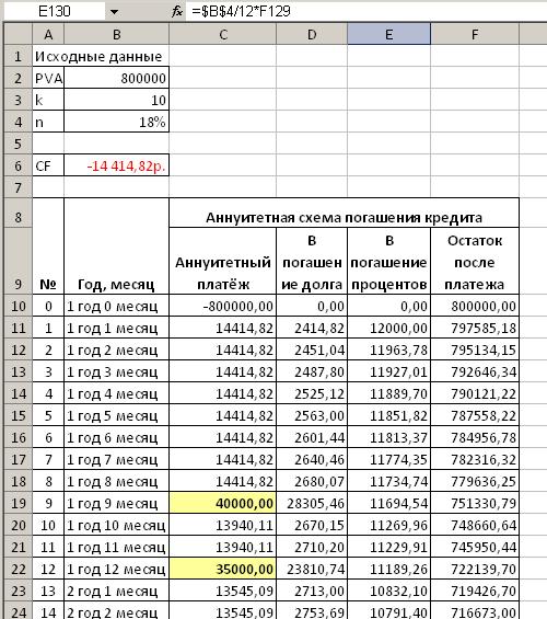 как составить график погашения платежей по кредиту