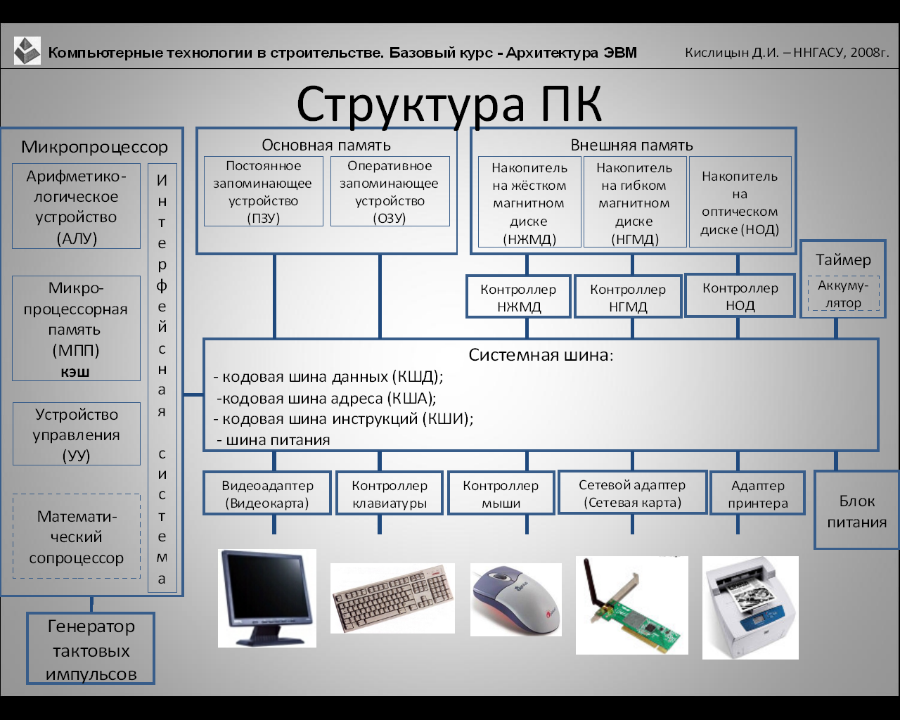 Электронная схема управляющая работой какого-либо внешнего устройства