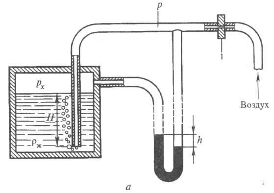 инструкция по эксплуатации пьезометрического уровнемера