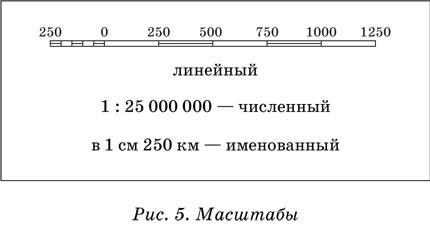 Масштаб реферат по геодезии 407