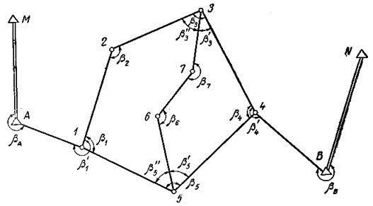 различие горизонтальной тахиометрический съемки году пуговицы
