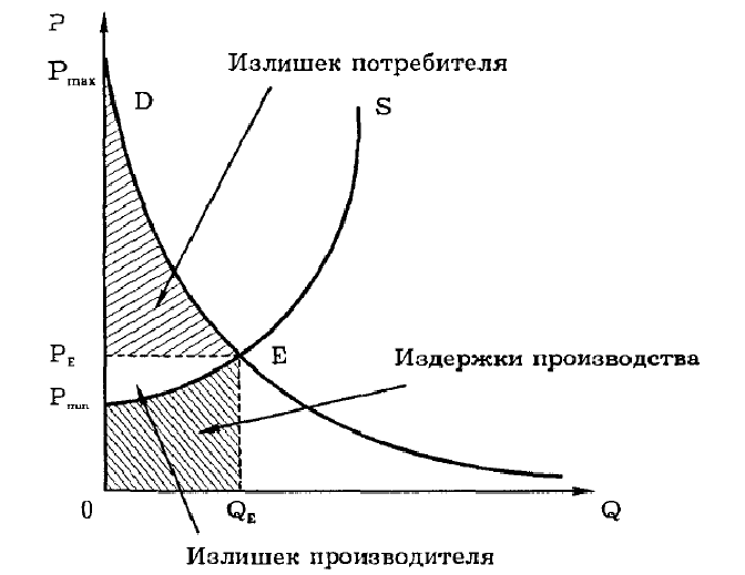 решение задач презентация по математике 1 класс