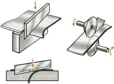 Как сделать кольцо из листового металла