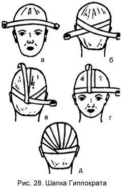 гардероб, наложение картинки на шапку того, сферу