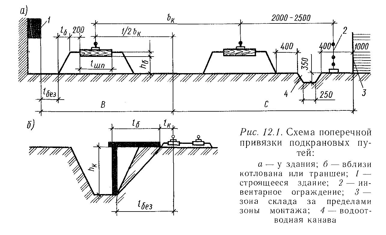 схема расположения крана при монтаже перекрытий