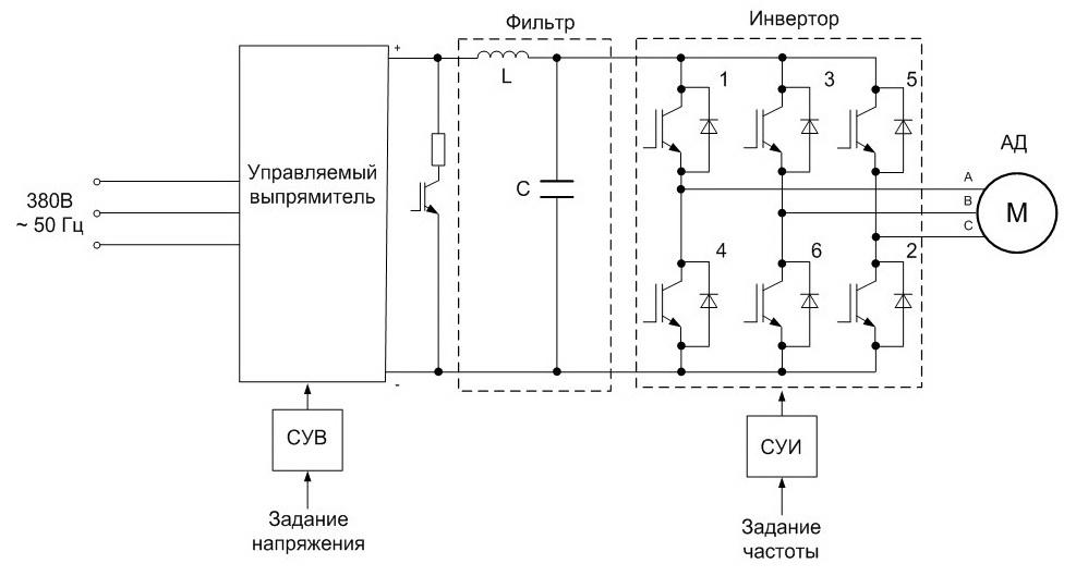 Подключение асинхронного двигателя к частотному преобразователю схема
