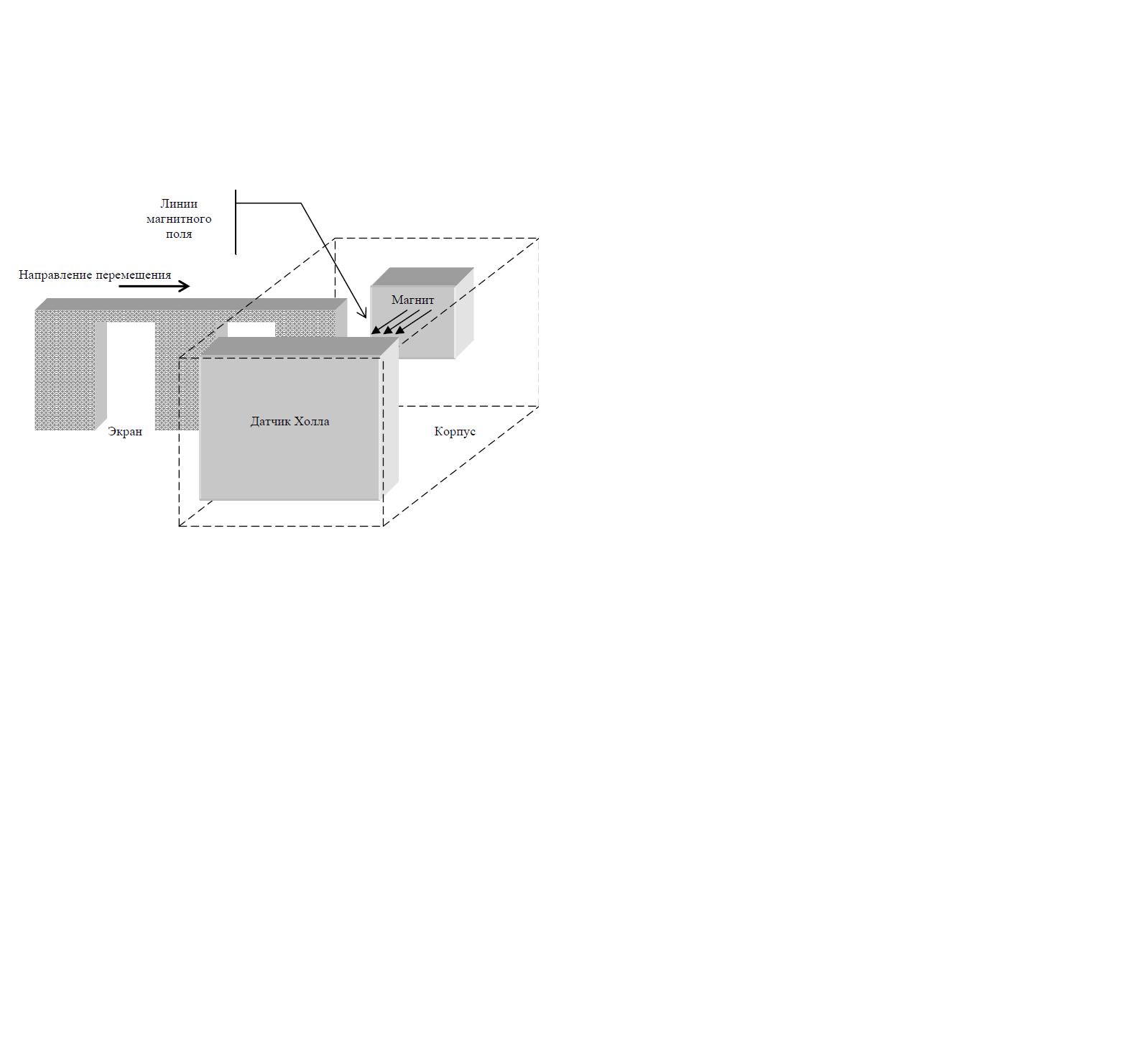 Применение датчиков Холла Ползунковый датчик состоит из системы магнита и датчика Холла с цифровым выходом как это показано на рисунке 1