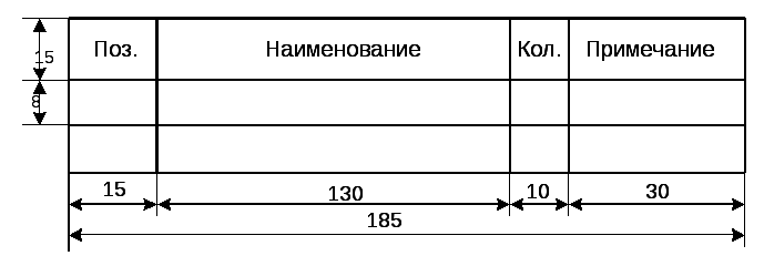 Форма задания на курсовую работу Пример выполнения спецификации оборудования