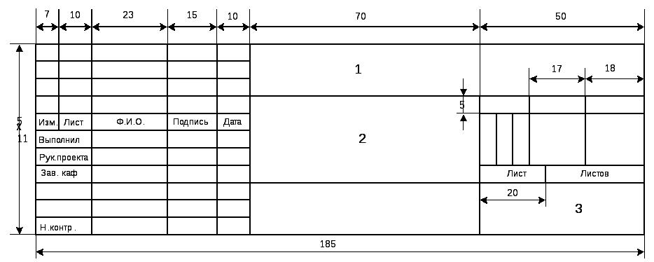 Форма задания на курсовую работу Основная надпись и таблицы условных обозначений